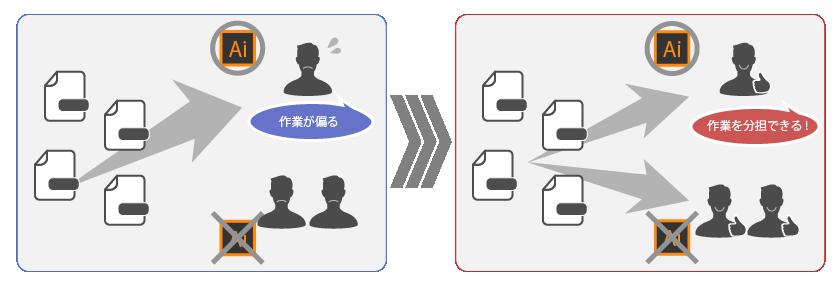 designdatacheck_3